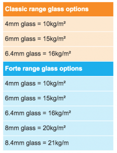 secondary-glazing-glass-options