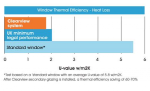 How-is-thermal-efficiency-caluclated-300x183 Thermal Efficiency Guide